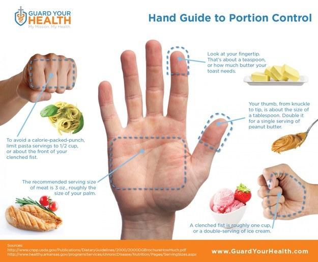 hand contol